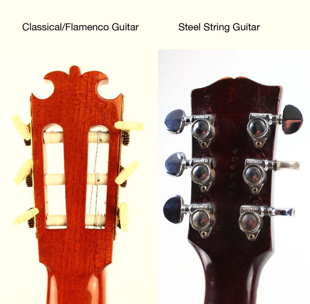 What's the difference between acoustic and classical guitar tuning pegs? Acoustic guitar and classical guitar tuning peg comparison.